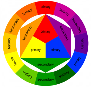 artofdeveloping-colour_wheel